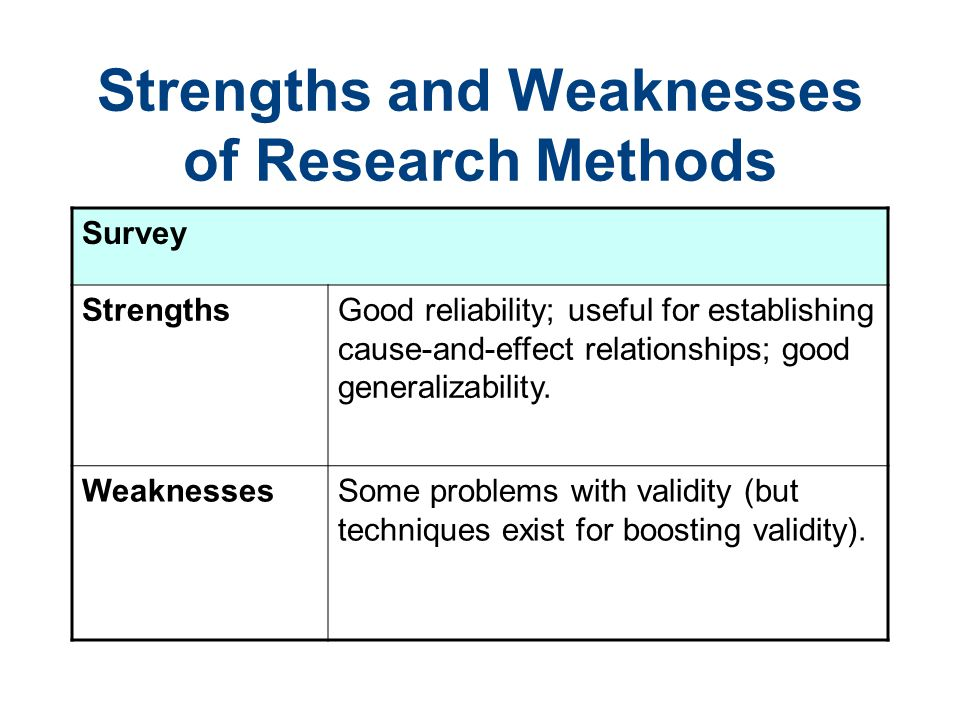 Strengths and Weaknesses of Quantitative and Qualitative Research