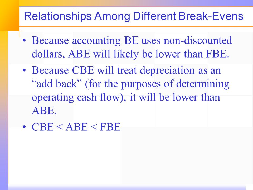 ... Key Concepts And Skills   Ppt Video Online Download   Sample Breakeven  Analysis ...