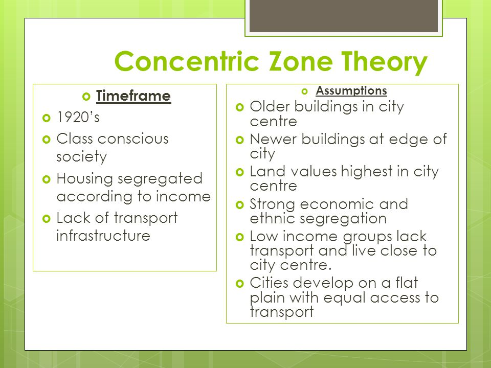 Urban Land-Use Theories - ppt download