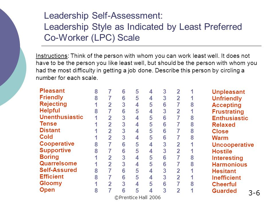 CONTNGENCY MODELS OF LEADERSHIP - ppt video online download - leadership self assessment