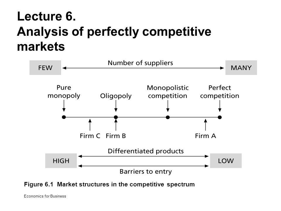 competitive market analysis efficiencyexperts - competitive market analysis