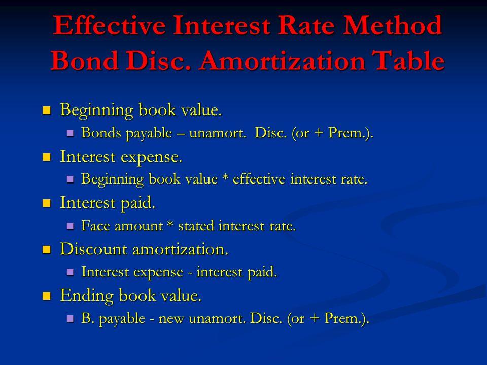 bond amortization schedule effective interest - Oylekalakaari - amortization bonds