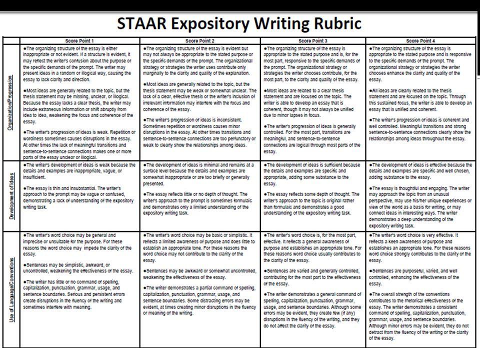 Expository Essay Rubric Middle School - IRubric Expository Essay