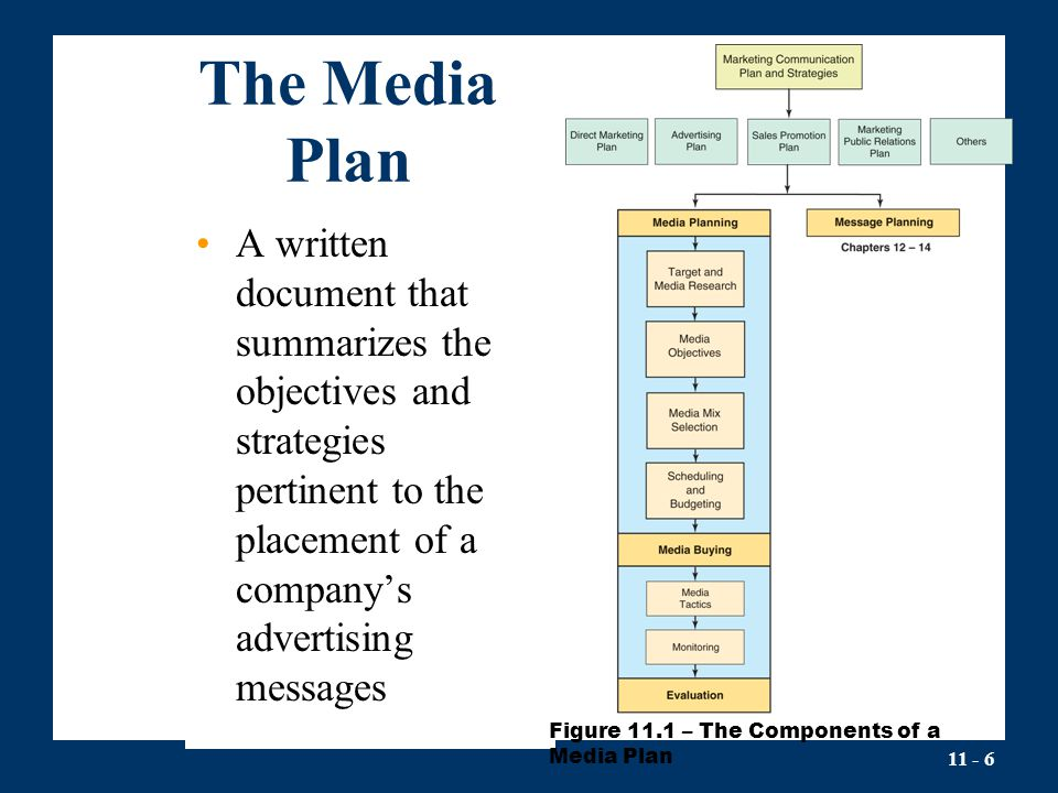 Components Marketing Plan Sample Marketing Plan Examples In Pdf - Components Marketing Plan