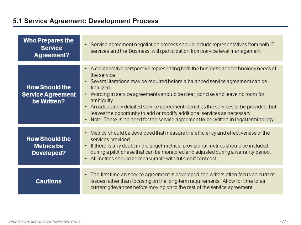 ... Knowing About Business Long Term Service Contracts Strategic ...