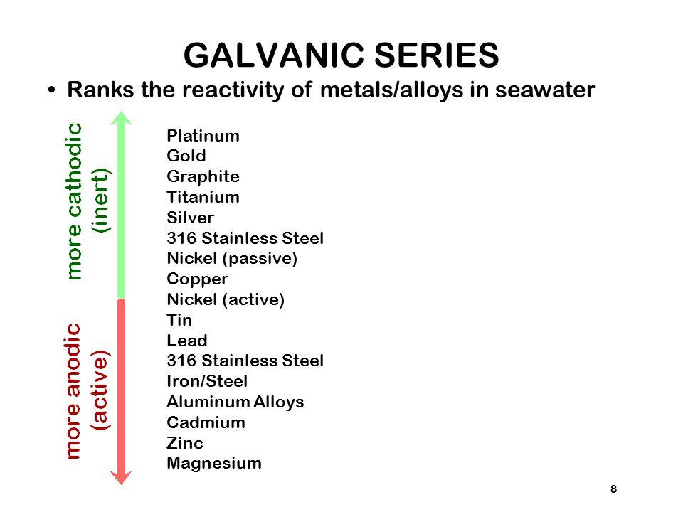 Galvanic Series Chart \u2013 Best Cars 2018
