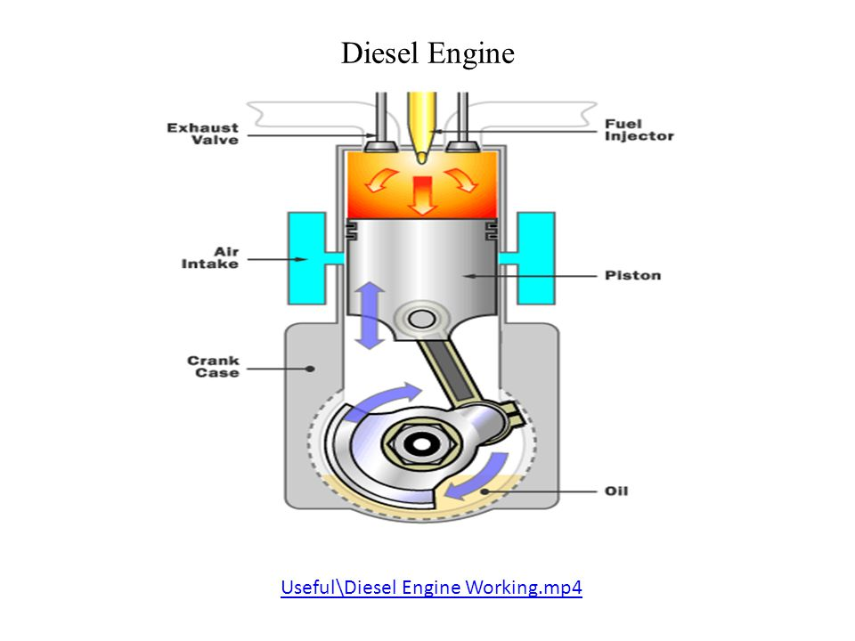 diesel power plant layout and working