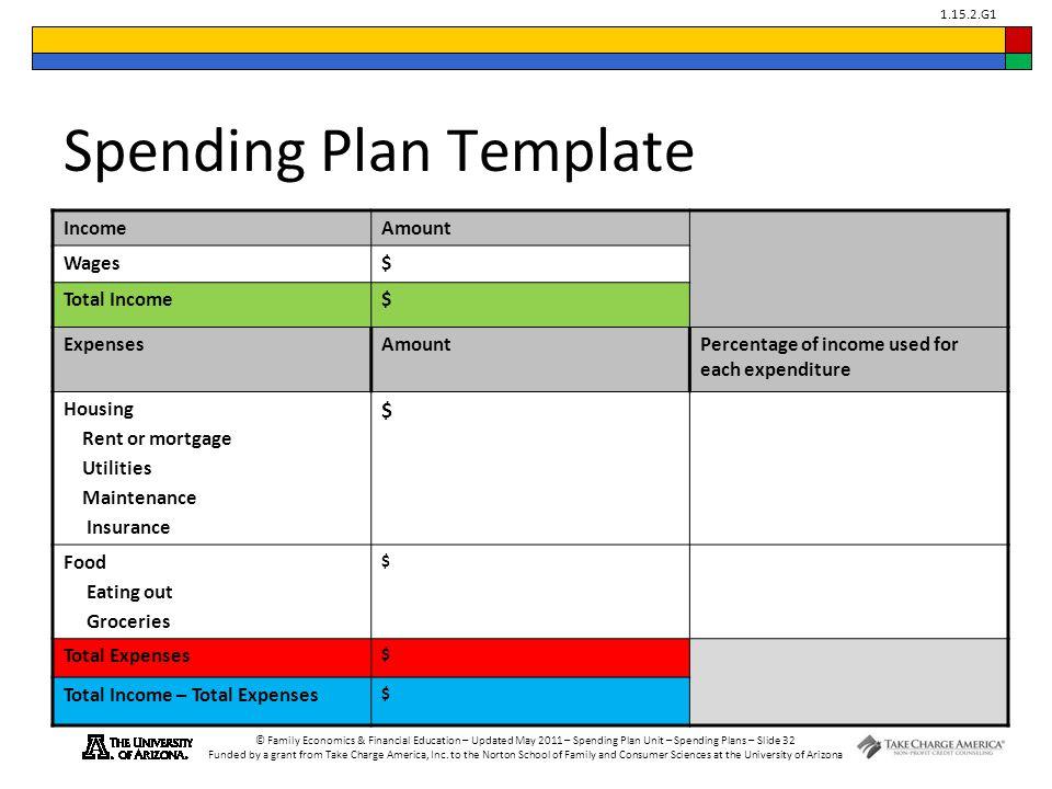 Spend Plan Template - Best Resumes - spending plan template