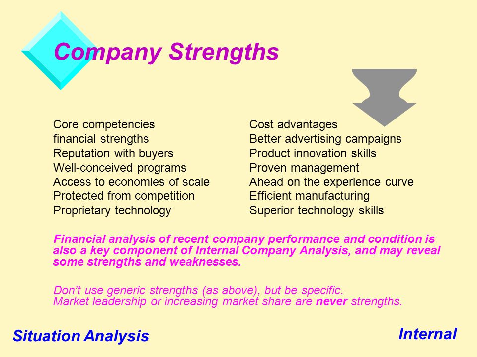 Haier company internal analysis College paper Help - company analysis