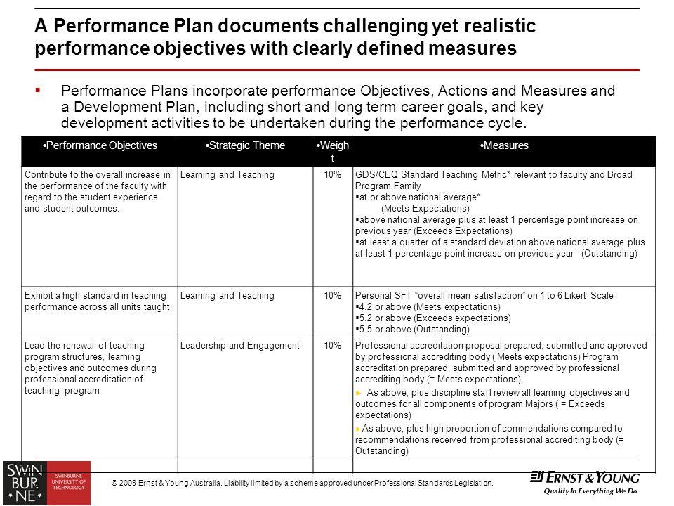 Performance Plan Performance Plan Template Performance Plan