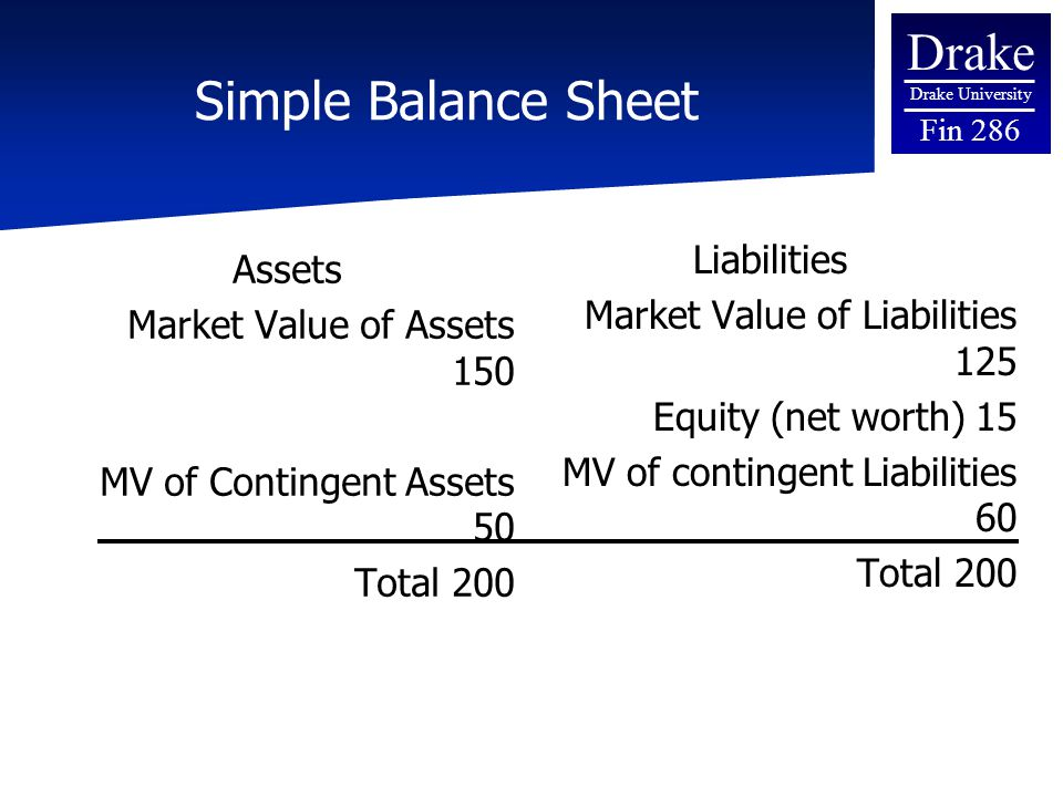 Excel Personal Balance Sheetwmv - YoutubeSimple Balance Sheet How - simple balance sheet