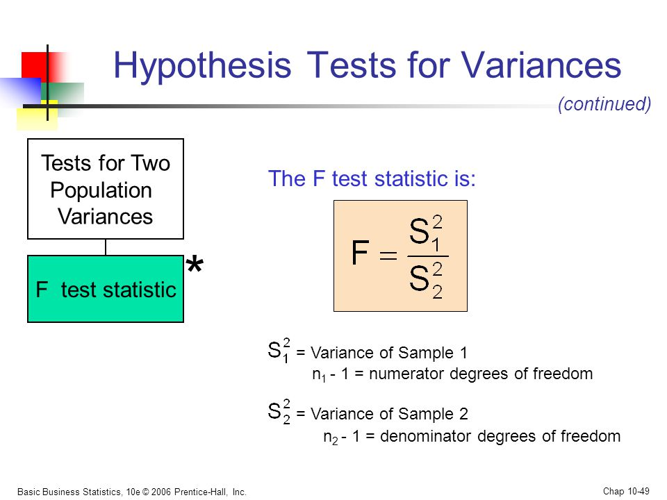 Sample Variances