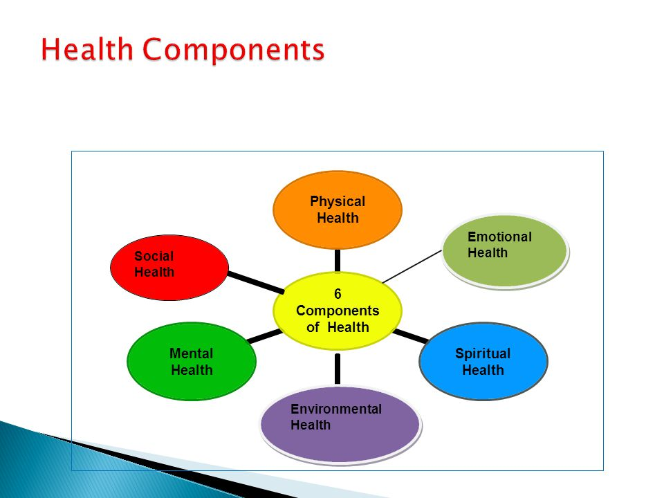 Health Components colbro - health components