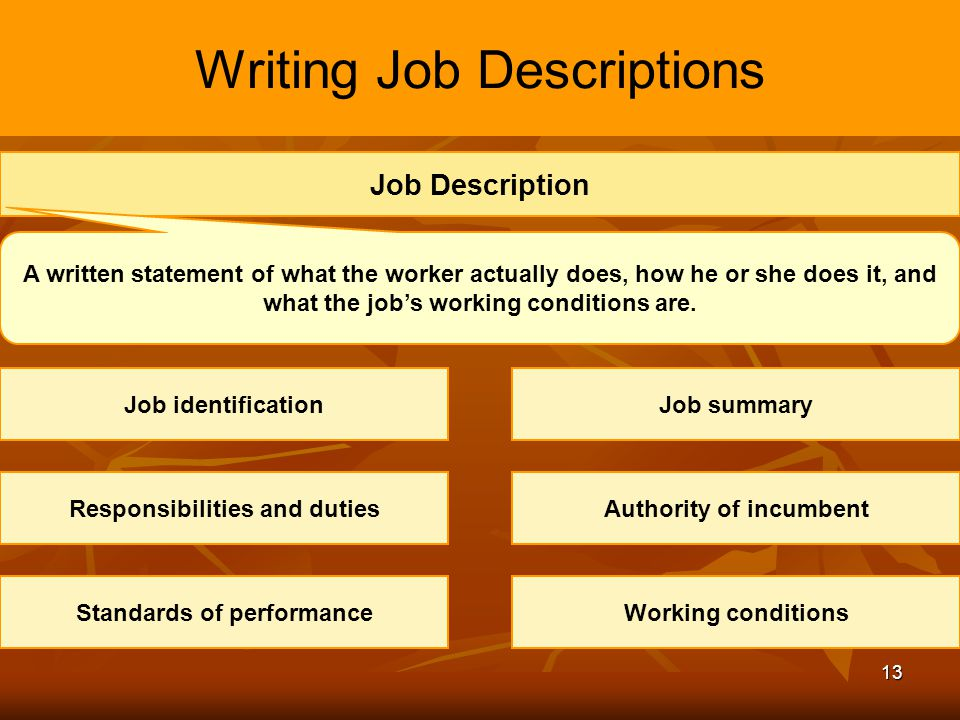 Chapter 4 Job Analysis Discuss the nature of job analysis, including - writing a job summary