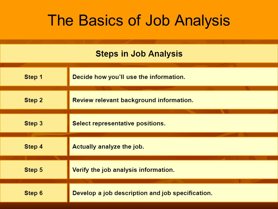 Chapter 4 Job Analysis Discuss the nature of job analysis, including - job analysis