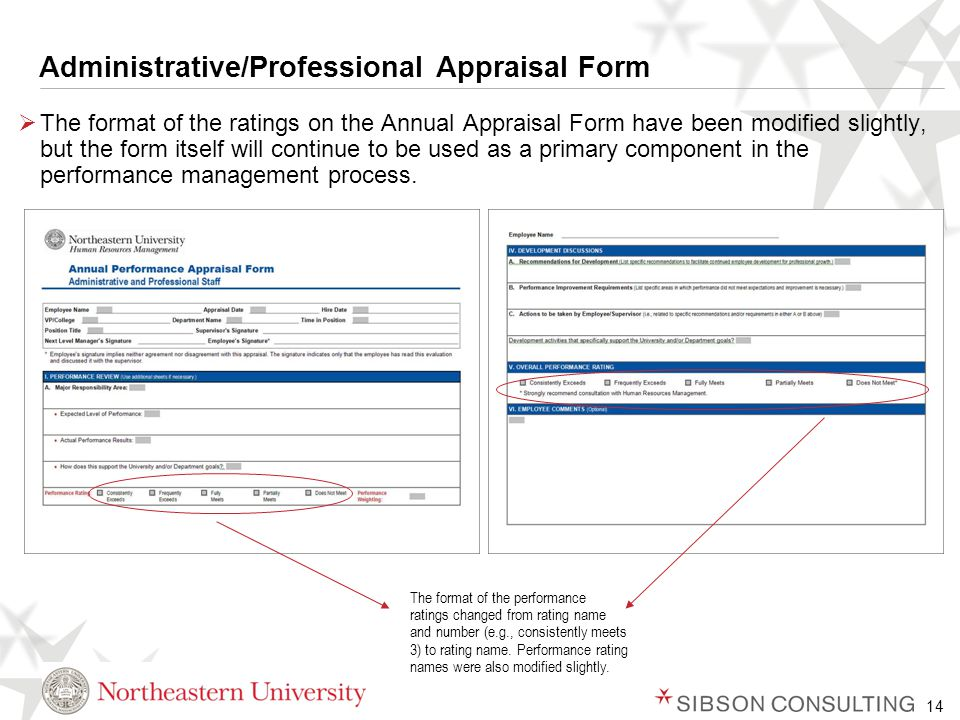 Annual Appraisal Form employee evaluation templateemployee – Annual Appraisal Form