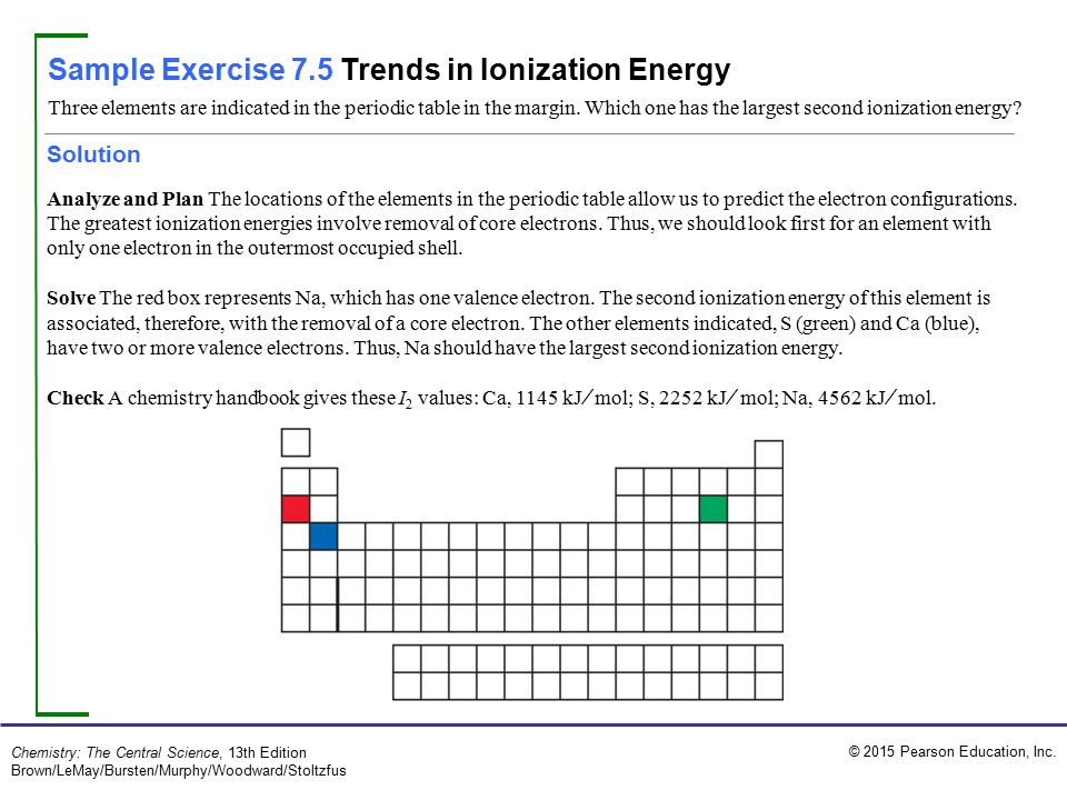 Attractive Ionization Energy Chart Template Sketch - Best Resume