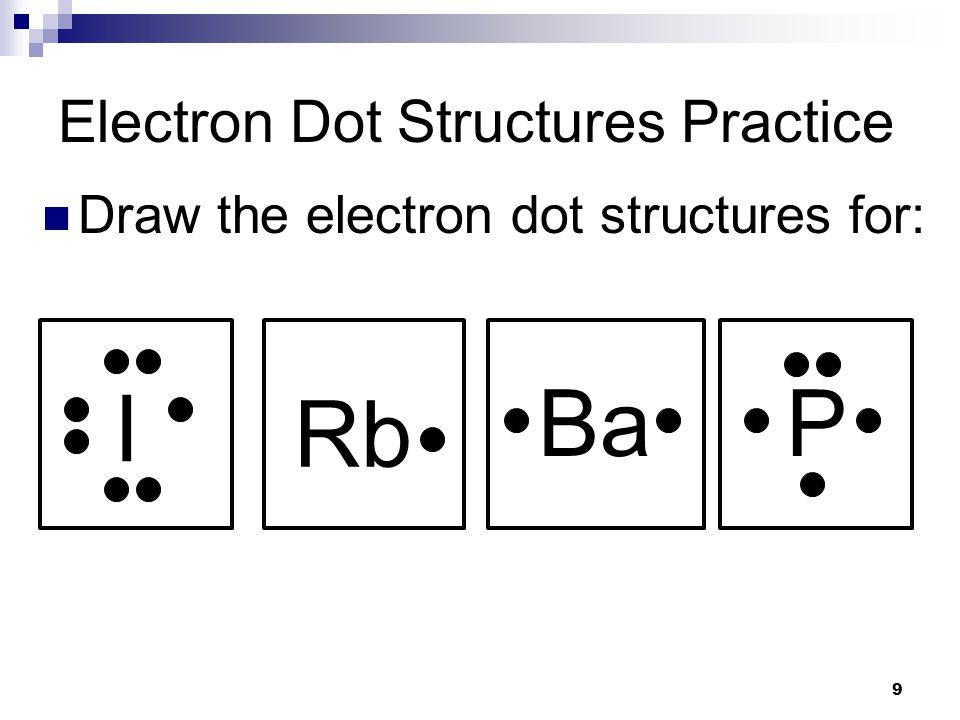 ba dot diagram