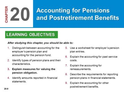 PREVIEW OF CHAPTER 20 Intermediate Accounting IFRS 2nd Edition - ppt video online download