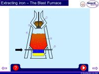 KS4: Useful Materials From Metal Ores - ppt download