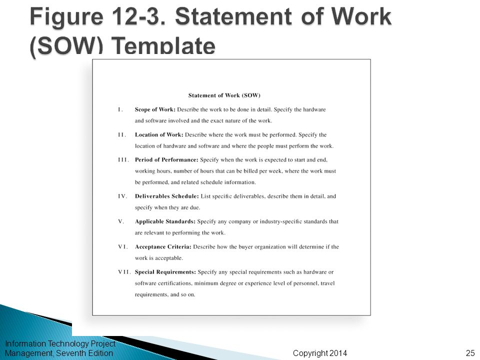 Sow Project Management Figure 3 Statement Of Work Sow Statement Of