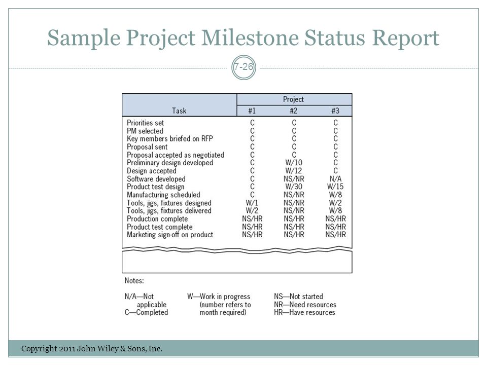 manufacturing project report sample - Romeolandinez
