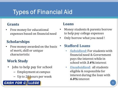 Applying for Financial Aid - ppt download
