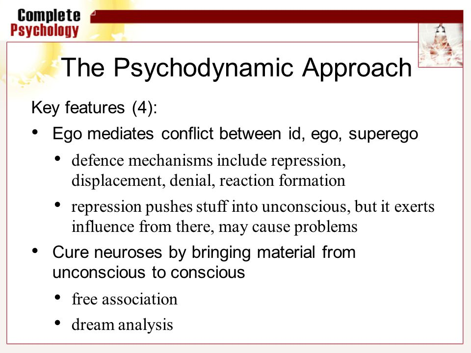 The Psychodynamic Approach S Key Streng