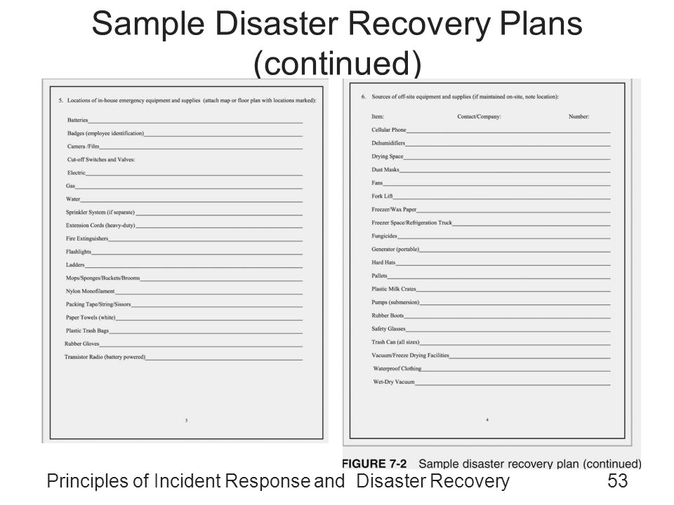 Principles of Incident Response and Disaster Recovery - ppt video - recovery plans