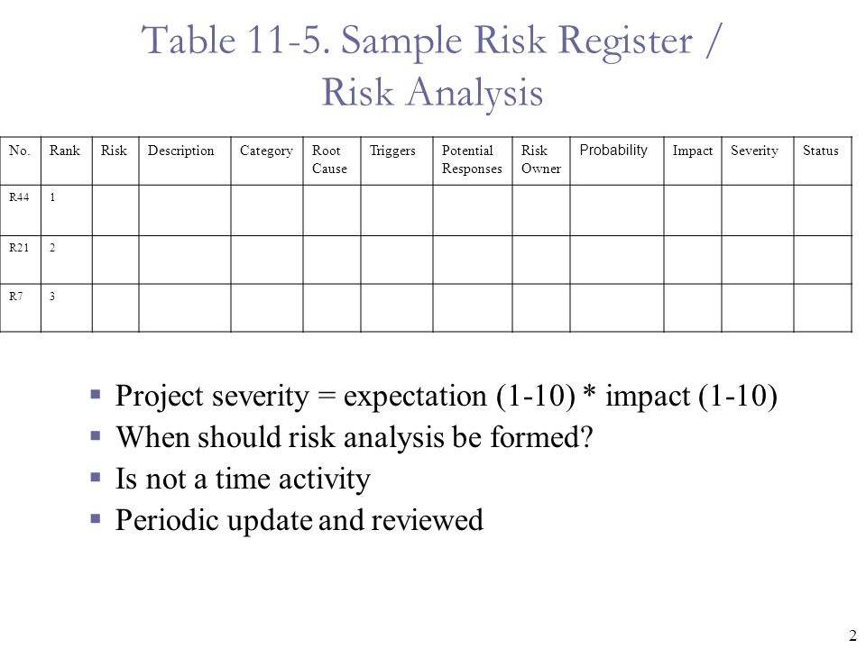 Project Risk Management - ppt download - management analysis sample
