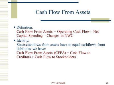 Cash Flow Equation - Tessshebaylo