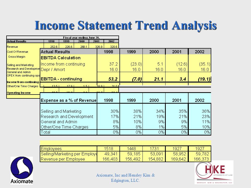 income statement inclusions - Teacheng