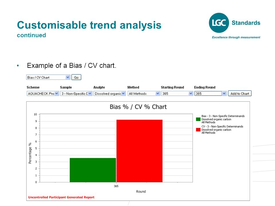 PORTAL u2013 Proficiency Online Reporting and Trend Analysis - ppt - trend analysis