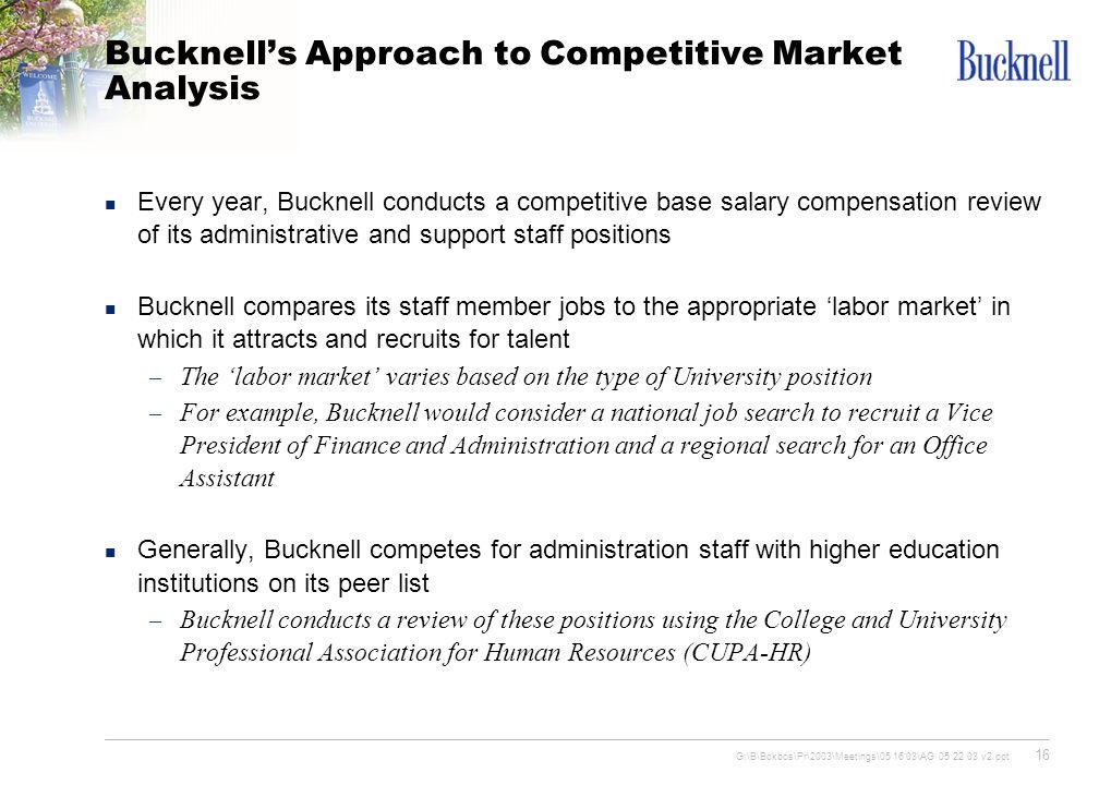 Staff Compensation Program Update - ppt download - competitive market analysis