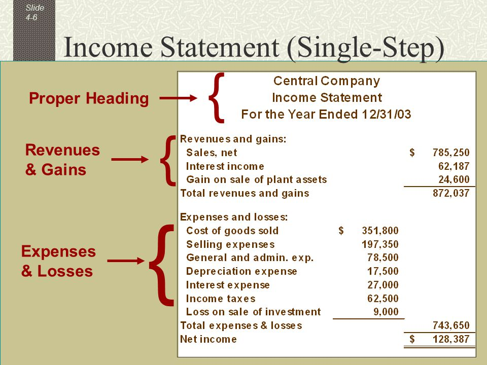 The Income Statement and Statement of Cash Flows - ppt video - proper income statement format