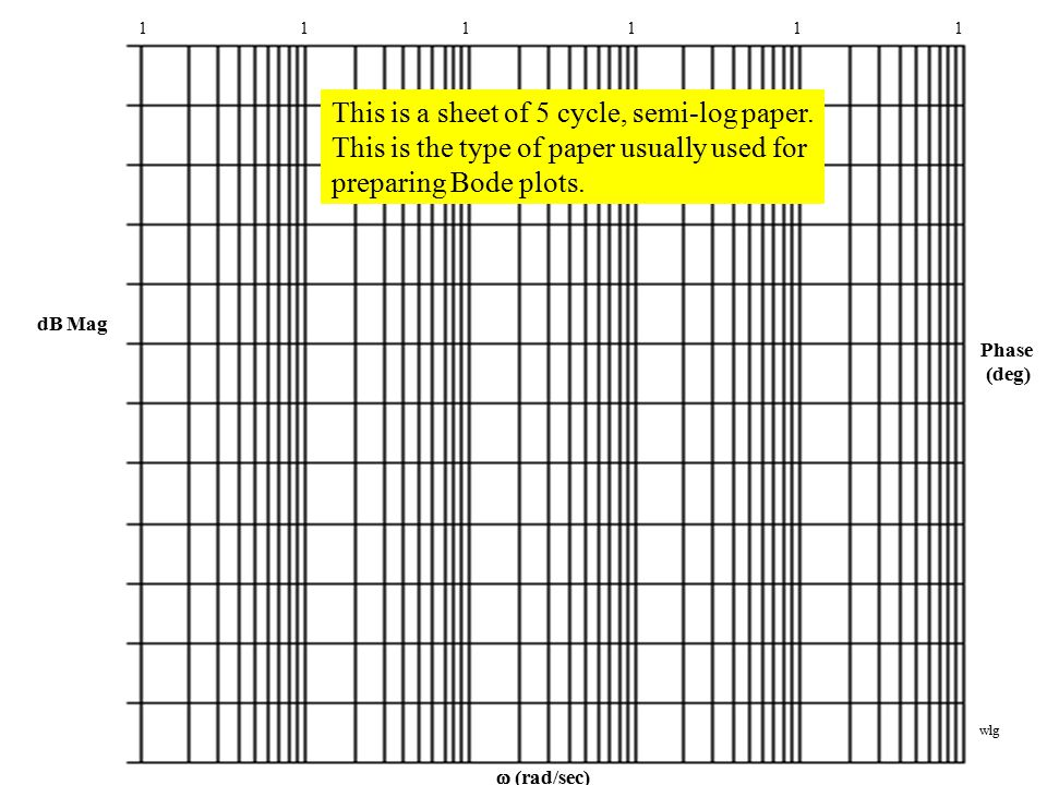 bode plot graph paper free download - Minimfagency - graph sheet download