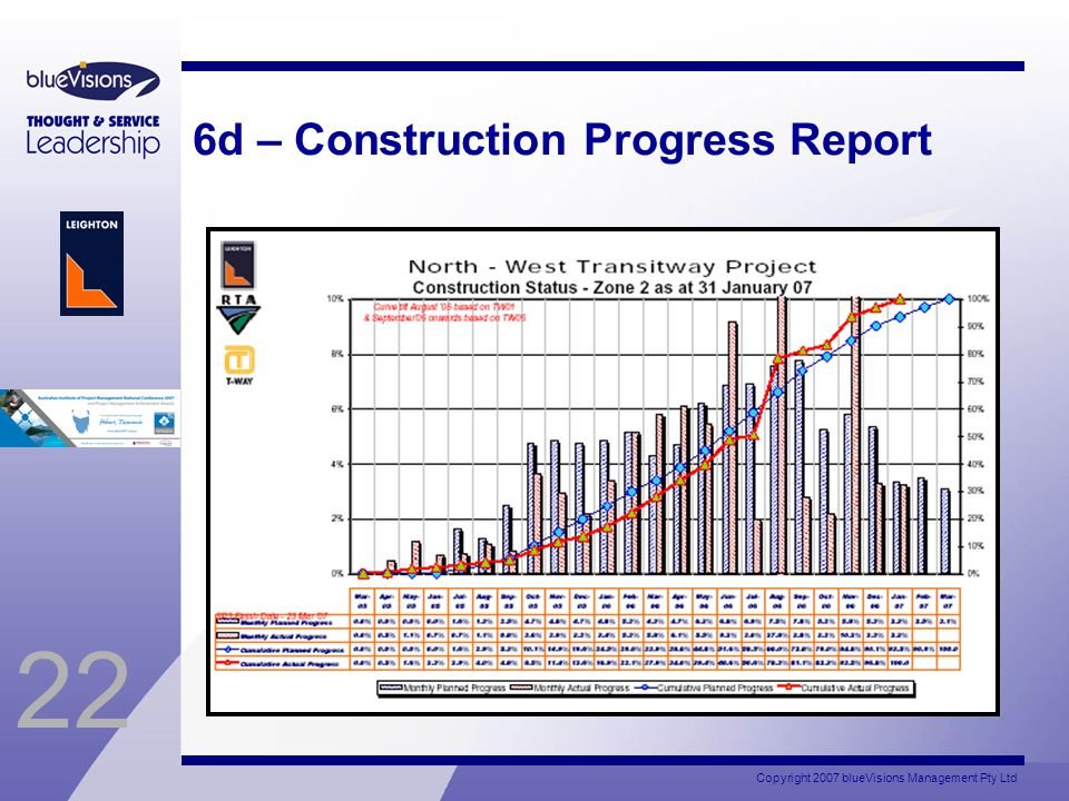 construction progress report - Towerssconstruction