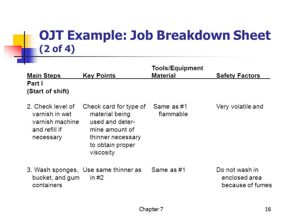 Job Sheet Example Tsoft Uk Jobs Jobs Job Sheet Example Resume