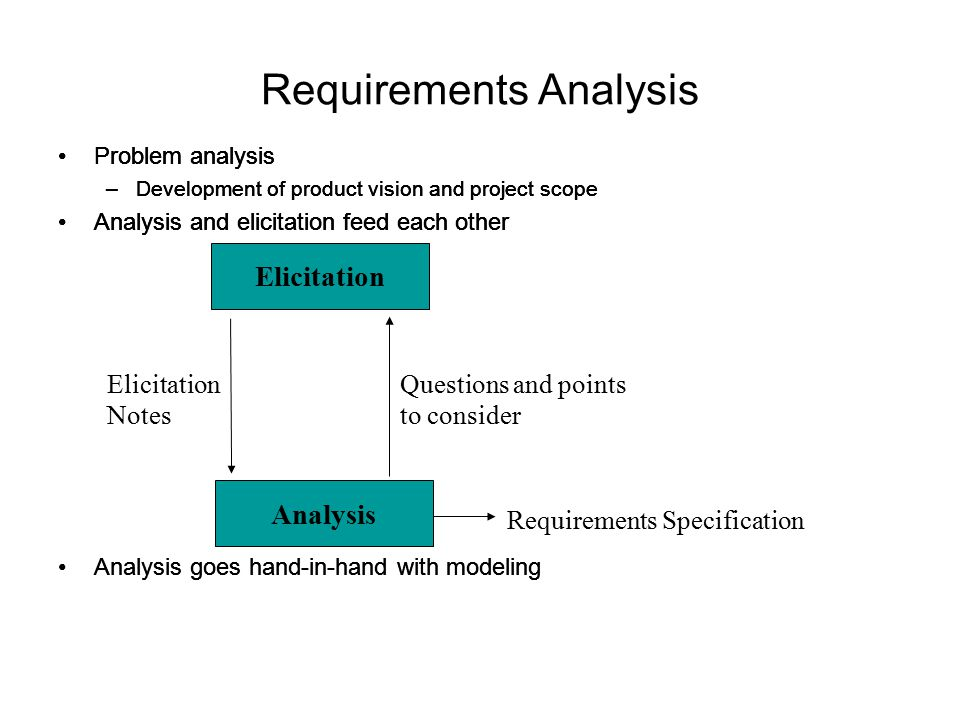 Requirement Analysis Requirements Analysis And Design - sample requirement analysis