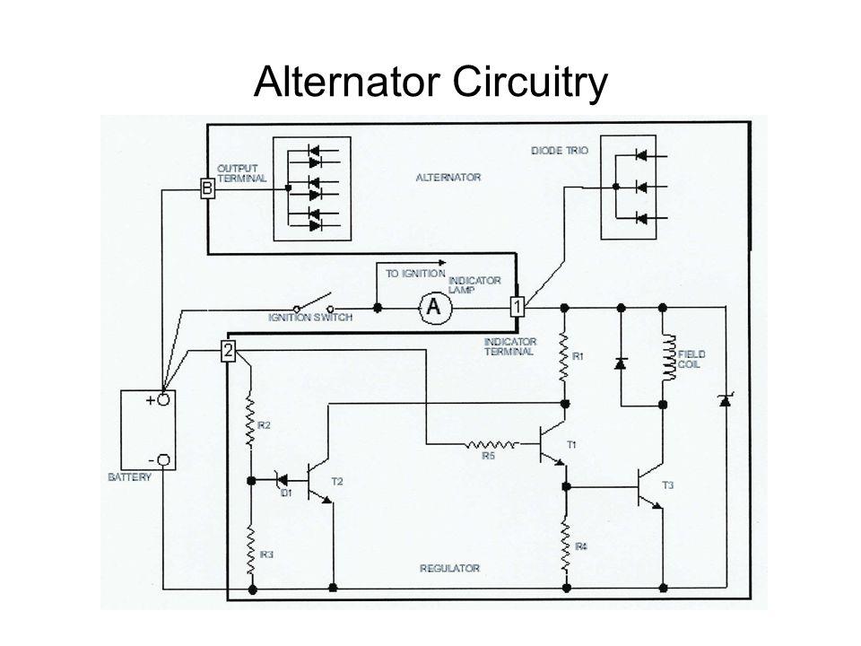 alternator functional diagram pictures