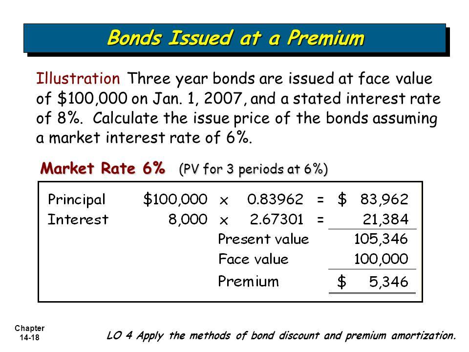 premium bond amortization - Helomdigitalsite