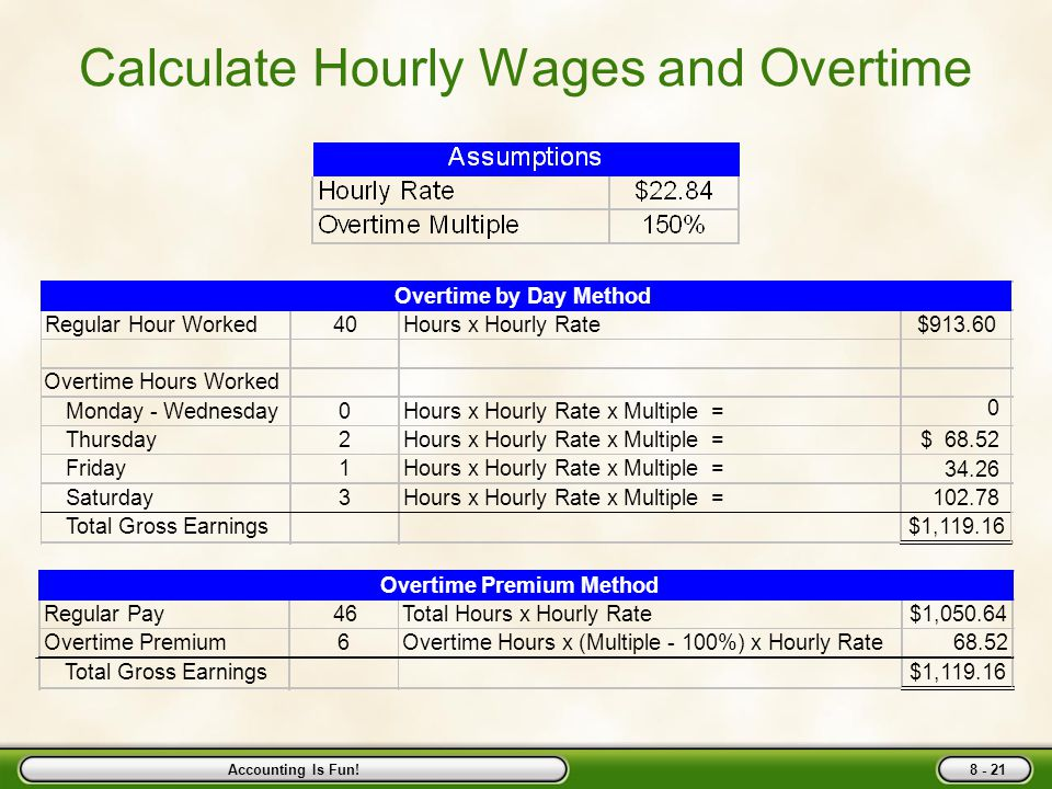 payroll tax calculator hourly - Onwebioinnovate