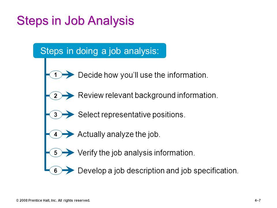 job interview methods