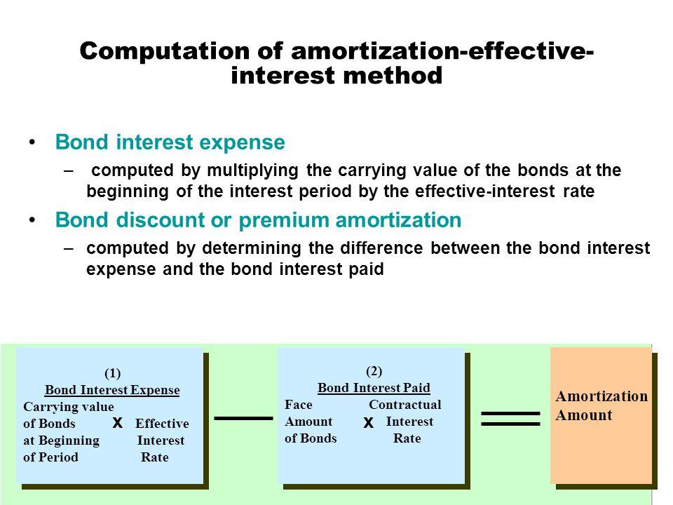 The Amortization Of Bond Discount kicksneakers - amortization bonds