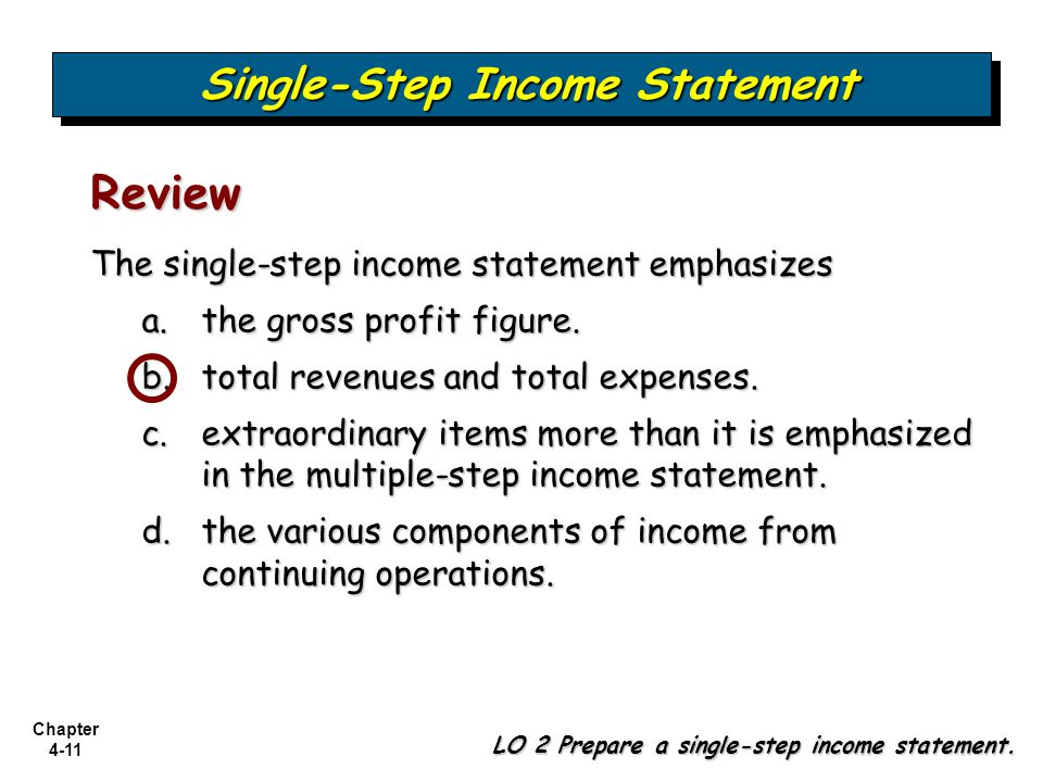Examining the Income Statement - ppt video online download - components of income statement