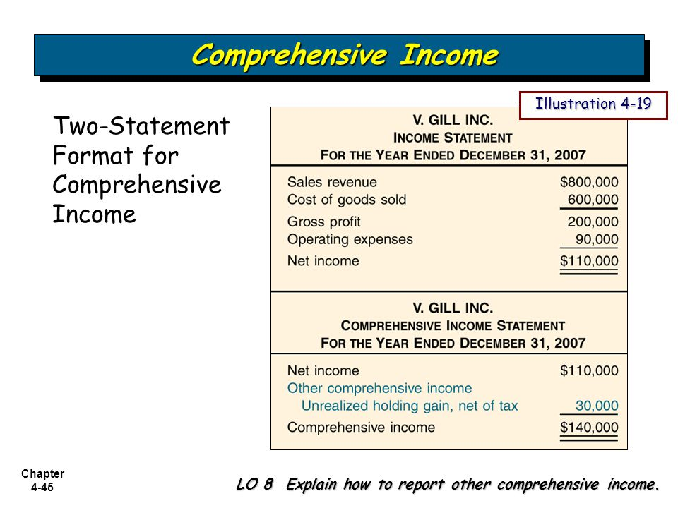 Examining the Income Statement - ppt video online download