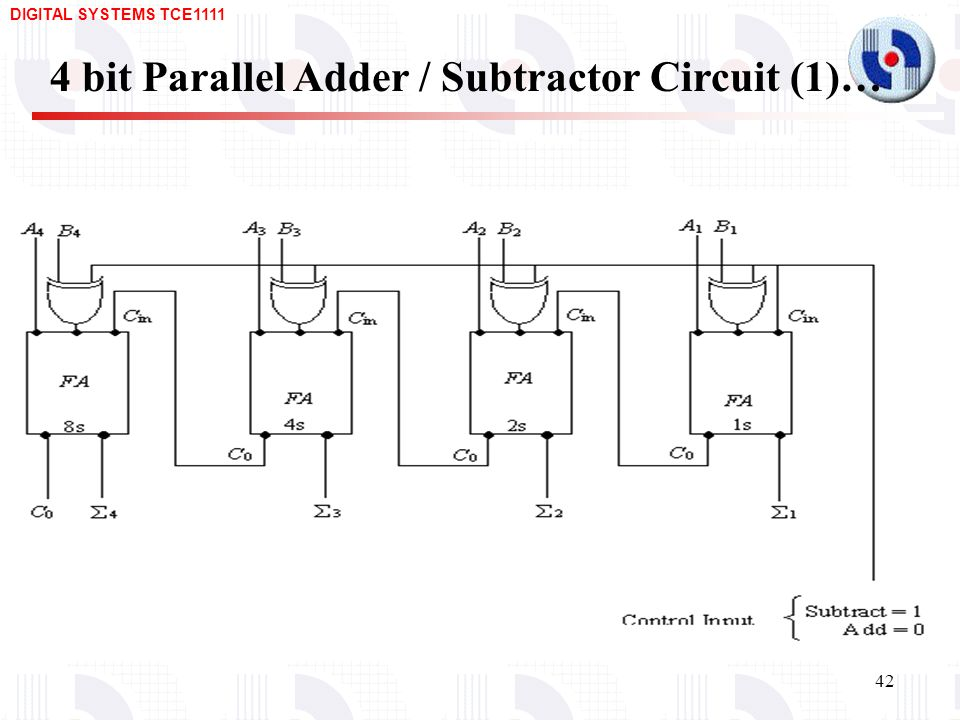4 bit adder subtractor circuit diagram
