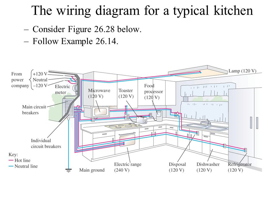 small appliance wiring diagram