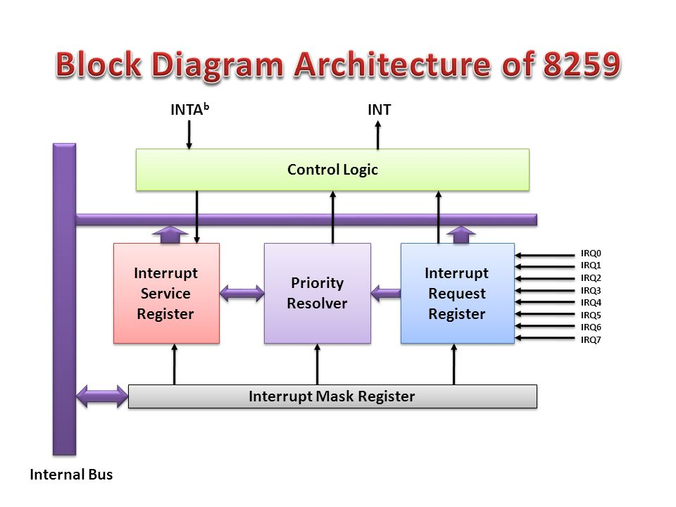 DOC ➤ Diagram Pc Block Diagram Ebook Schematic Circuit
