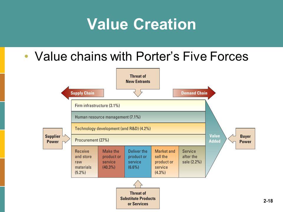 Did apple use three generic strategies Coursework Academic Service - porter's three generic strategies